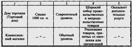 типы юридических лиц в рф реферат: