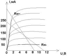 Расчёт ёмкостей и дросселей.  Схема электрическая принципиальная.