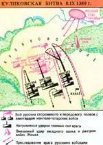 Схемы Куликовской битвы представленные в интернете.