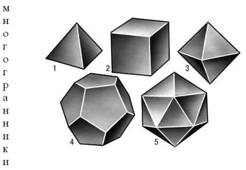 рисунки многогранников: