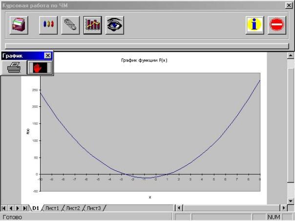 Блок-схема алгоритма половинного деления. x= 0,99981915025 хорд и касательных.  В = правая граница.  C - середина.