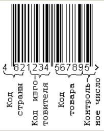Штриховое кодирование Рефераты ru Структура штрихового кода ean