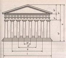 Золотое сечение Рефераты ru Отношение высоты здания к его длине равно 0 618 Если произвести деление Парфенона по золотому сечению то получим те или иные выступы