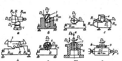 ...д - протягивание;е - шлифование;ж - хонингование;з - суперфиниширование;Dr- главное движение резания; Ds...