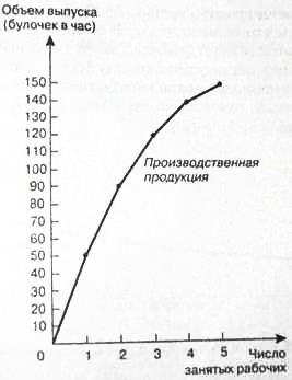 Издержки предприятия и их виды Рефераты ru Издержки предприятия и их виды