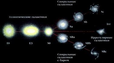 Реферат млечный путь наша галактика 2435