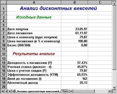 займы под проценты в новосибирске
