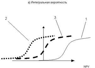 Алгоритм метода имитации Монте-Карло.