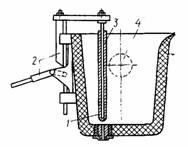 Рис 8. Схема разливки стали по изложницам.  Б- разливка сифоном: 1 - сталеразливочный ковш; 2 - центровая...
