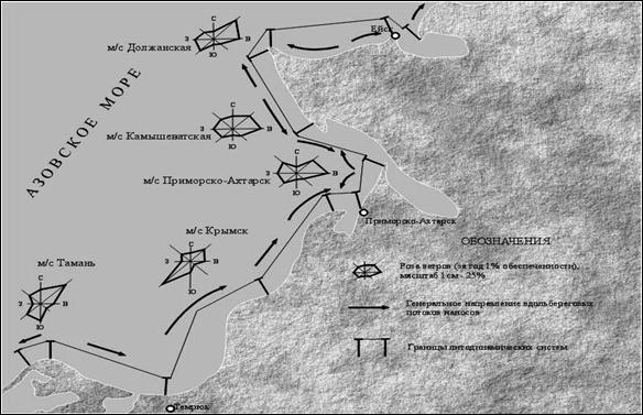 Азовского моря (схема