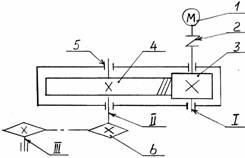 Рис.2. Кинематическая схема цилиндрического редуктора.