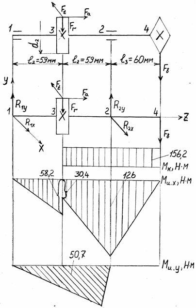 Рисунок 4 – Расчетная схема