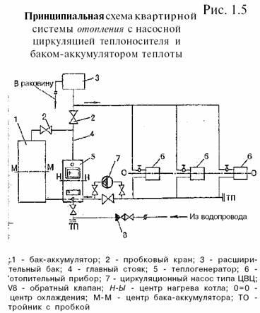 Конструктивные схемы систем