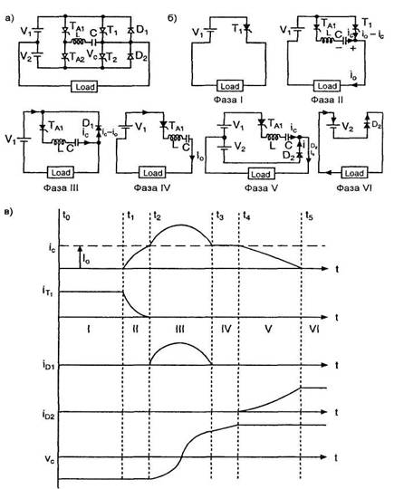 Рис.6 - а) Схема инвертора