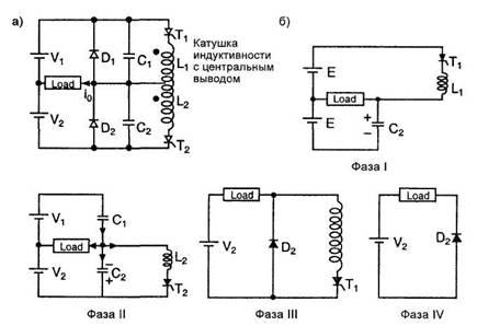 Фаза I. Тиристор Т1 запущен.