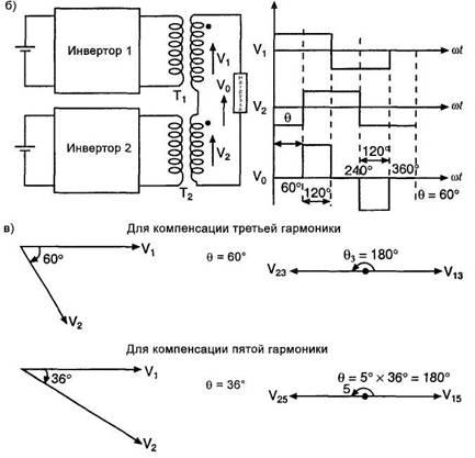 схема автомобильного зарядного устройства на микроконтроллере