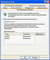 Вышеуказанные действия помогут вам отключить восстановление системы в Windows XP.