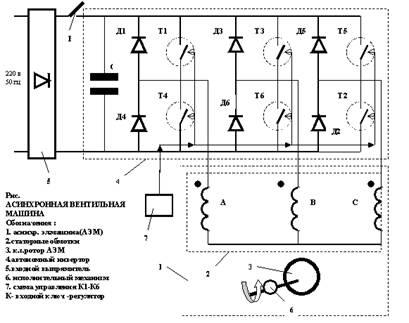 Радикальная экономия электроэнергии переменного тока Рефераты ru ТРАНСГЕНЕРАТОРНЫЙ РЕЖИМ САМОВРАЩЕНИЯ АСИНХРОННОЙ ЭЛЕКТРИЧЕСКОЙ ВЕНТИЛЬНОЙ МАШИНЫ БЕЗ ВНЕШНЕГО ЭЛЕКТРОПИТАНИЯ
