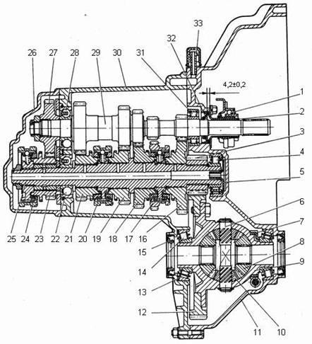 Коробка передач и ее устройство Рефераты ru Коробка передач