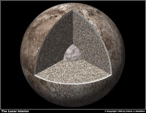 Влияние солнца и луны на земные процессы реферат 8344