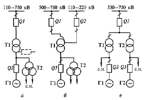 Рисунок 2, 1, - - Схемы