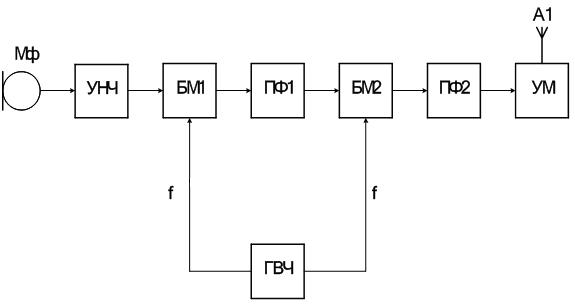 схема передатчика РСДС с