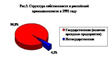 конце Незаконная приватизация муниципального унитарного предприятия двенадцать его