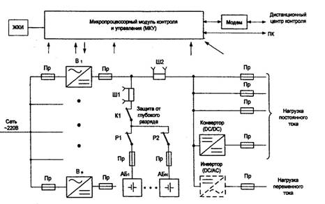 функциональная электрическая схема