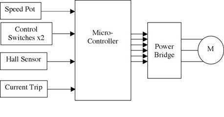 проверка транзисторов на автомобиле