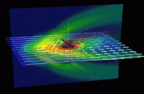 магнитного поля земли на