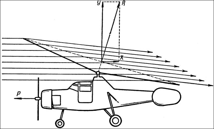 Вертолет kamov-kumertau